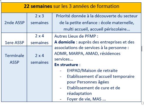 pmfp3